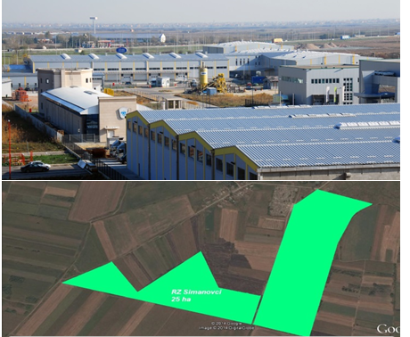 Industrial zone – Simanovci Center
